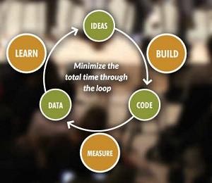 Eric Ries hablando sobre el Método Lean Startup