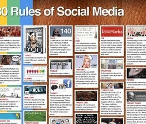 Consejos de Jeremy Waite para triunfar en el social media (Infografía)