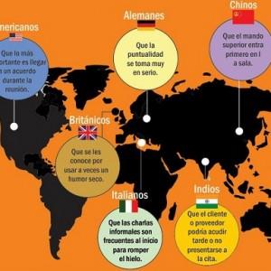 Aspectos Culturales a tener en cuenta en los Negocios con EEUU, Alemanía, China y otros países