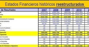 Plantilla completa para proyecciones de estados financieros de proyectos desde cero